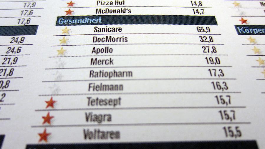 Viagra apotheke deutschland